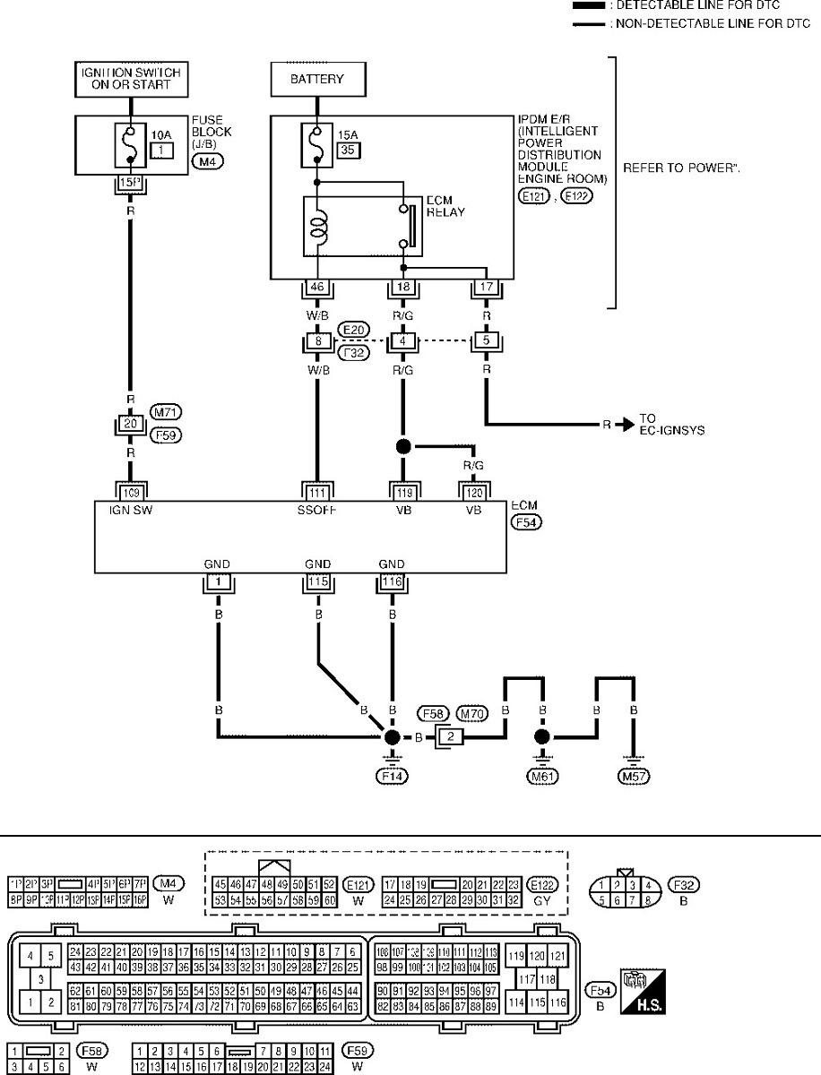 Ford Ranger L Wiring Diagram on