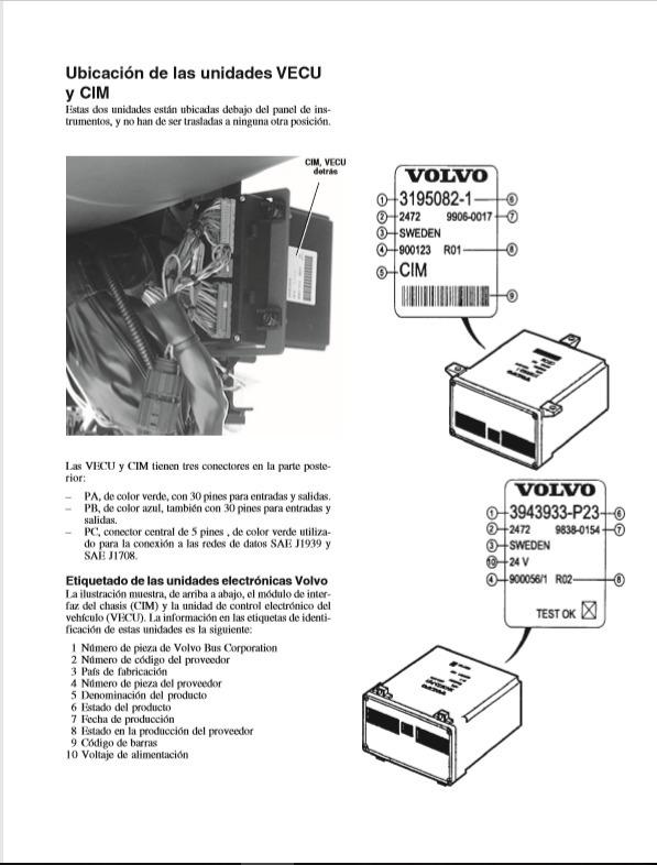 Diagramas De Sistema Electr U00f3nico Autobus Volvo 7550