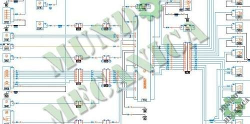 Diagramas Electrico Renault Clio - Symbol