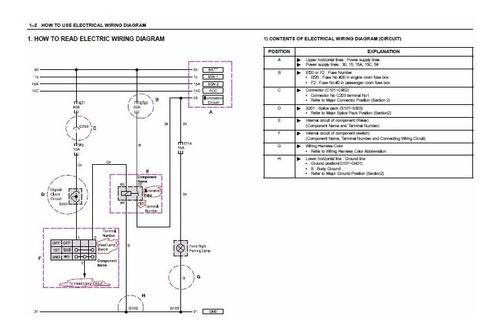 diagramas electricos chevrolet optra 2002-2008 ingles