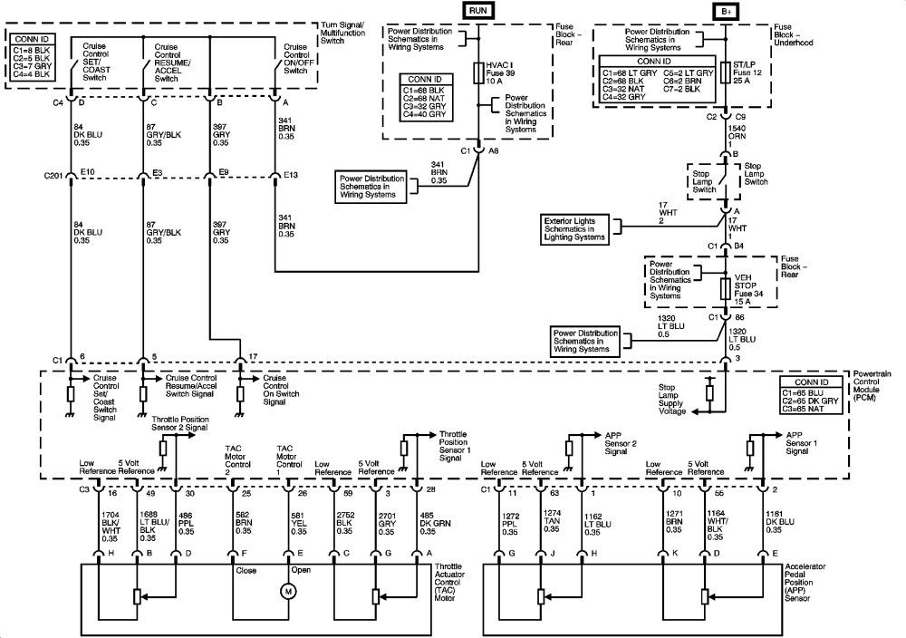 diagramas electricos hola klonec co rh hola klonec co diagramas electricos automotrices diagramas electricos industriales