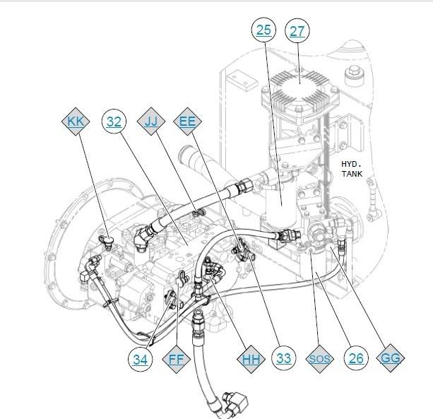 diagramas electricos e hidraulicos caterpillar todos
