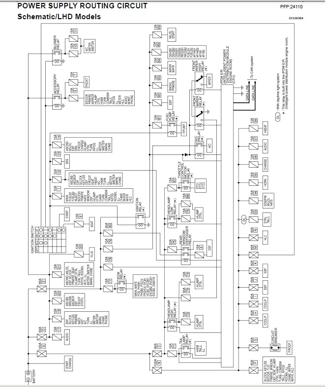 Diagramas Electricos Nissan Murano Sentra Almera Pathfinder D Nq Np Mlv F on Diagrama Electrico De Un Chevrolet Impala