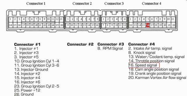 2001 dodge caravan wiring diagram pdf diagramas electricos pinout pindata computadoras vehiculos  diagramas electricos pinout pindata computadoras vehiculos