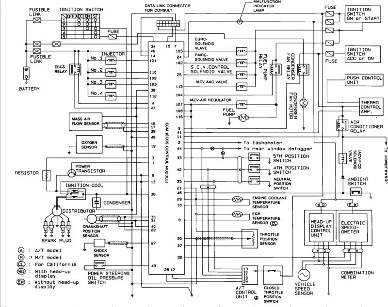 F Bjb further Ford F Fuse Box Diagram furthermore F Fusebox besides Diagramas Electricos Pinout Pindata  putadoras Vehiculos D Nq Np Mlm F also . on ford f fuse box diagram