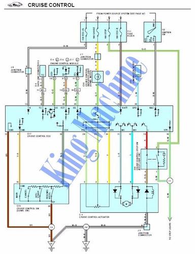 diagramas electricos - toyota land cruiser autana burbuja *