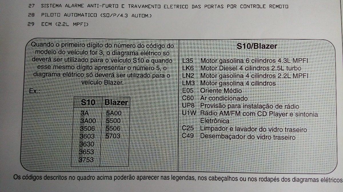 Diagramas Esquemas El  tricos Gm S10 E    Blazer    Ano Modelo