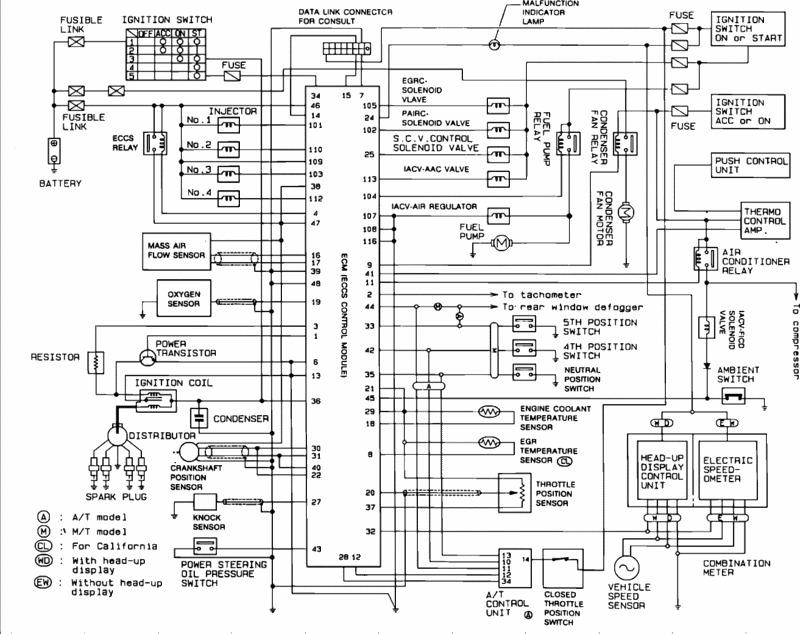 diagramas pinout pindata de computadoras ecus vehiculos