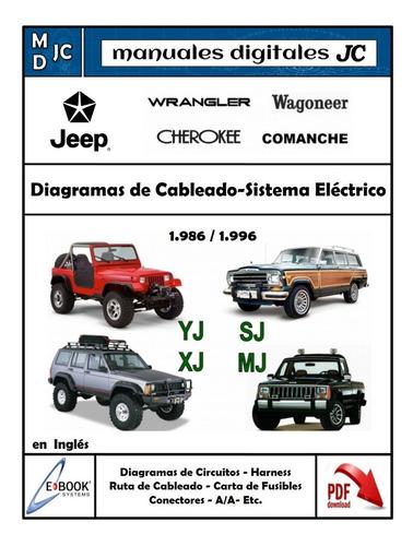 diagramas sistema electrico jeep wrangler wagoneer cherokee