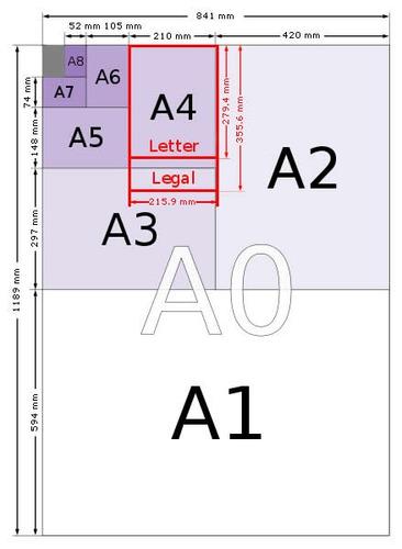 dibujos en autocad y proyección de instalaciones elec/gas y