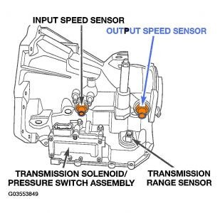 1995 Jeep Wrangler 4 0l Serpentine Belt Diagram together with What You Need To Know When Ordering Replacement Outside Mirror additionally P 0996b43f80cb0e2c besides 2393u Need Jeep Wrangler Se 2 4l 2004 Serpentine Belt Routing also 3490 Trocar Sensor De Posicao Do Virabrequim Xj Zj 4 0 A 12. on 2006 toyota camry
