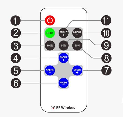 dimmer 12v sem fio com controle wireless frete r$ 10,00