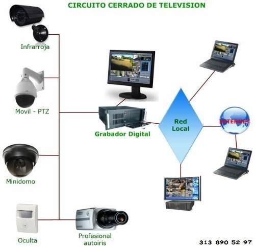directv instalación servicio profesional lima-callao 9850579