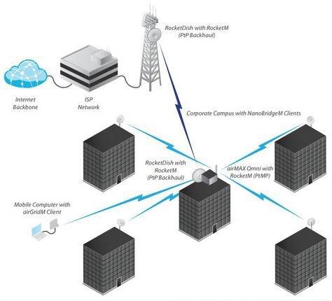 directv kit hd instalacion por experto 985057951 lima-callao