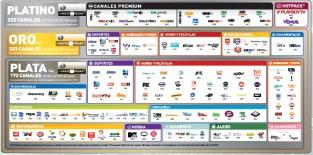 directv televisión satelital e internet prepago y pospago