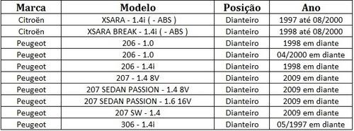 disco dianteiro fremax xsara peugeot 206 207 bd4298 (par)