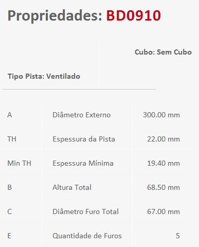 disco freio traseiro mercedes benz cls350  cls500  glk280