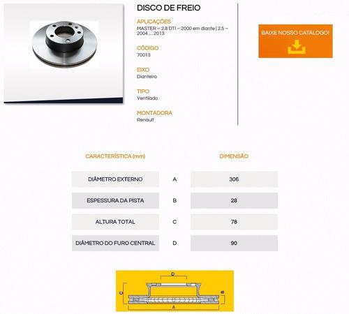 disco + pastilha de freio dianteiro renault master 2.5 e 2.8