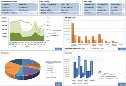diseño de informes, dashboards, tableros de control en excel