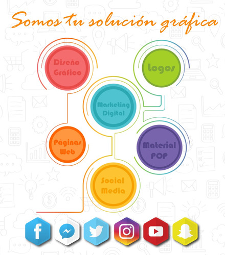 diseño de logos, marketing digital y mas