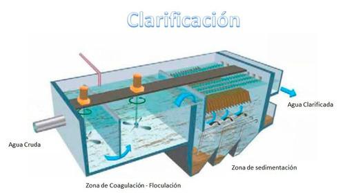 diseño e ingeniería para tratamientos de aguas y efluentes