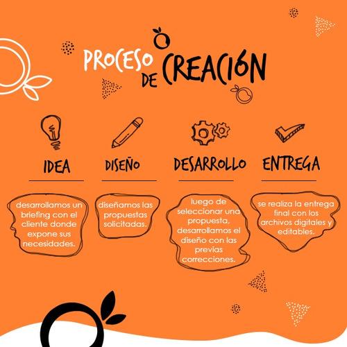 diseño gráfico, gestión de redes sociales, logos, web