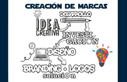diseño gráfico logotipos/ logos/ imagen corporativa