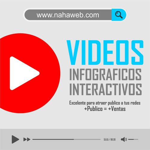 diseño web / diseño gráfico / hosting web / tienda online