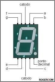 Display Led 7 Segmentos C 243 Digo Arduino R 2 99 Em