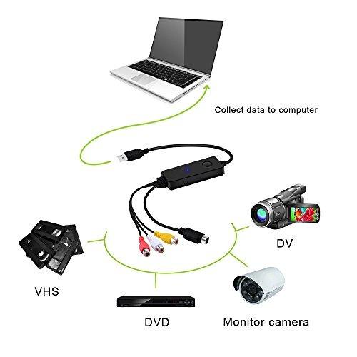 dispositivo de captura de video usb, easy-link tarjeta de ca
