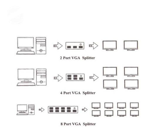divisor vga de 8 puertos, 2019 mhz, pc a 8 vga
