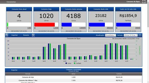 dmi cp811se medidor de consumo de água com acesso remoto