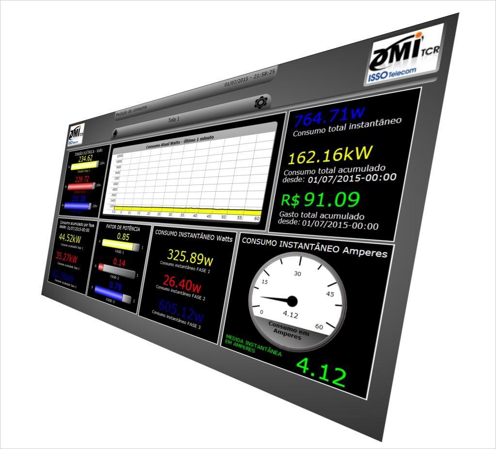 a95e866b72a Dmi Medidor De Energia Wattímetro Amperímetro Acesso Remoto - R  499 ...