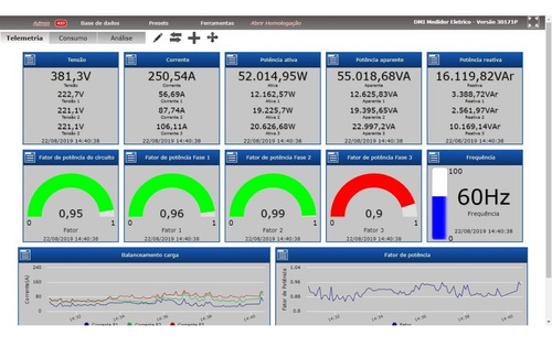 dmi mp3000 analisador energia elétrica 3g acesso web
