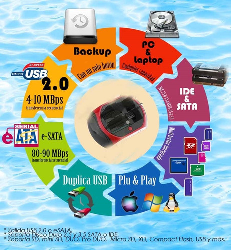 dock disco duro 2.5 3.5 sata ide multilector backup usb hdd