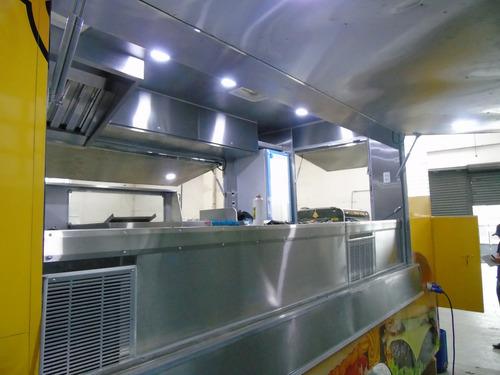 documentação para food truck