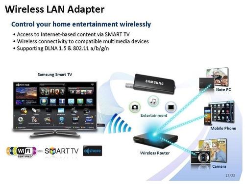 dongle samsung tv wifi adaptador red inalambrico wis12abgnx