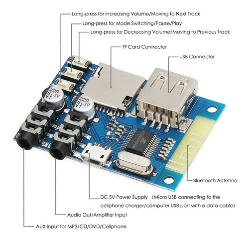 drok receptor estéreo de audio bluetooth estéreo receptor de