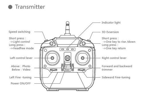 drone cuadricoptero grande con camara - transmite a celular