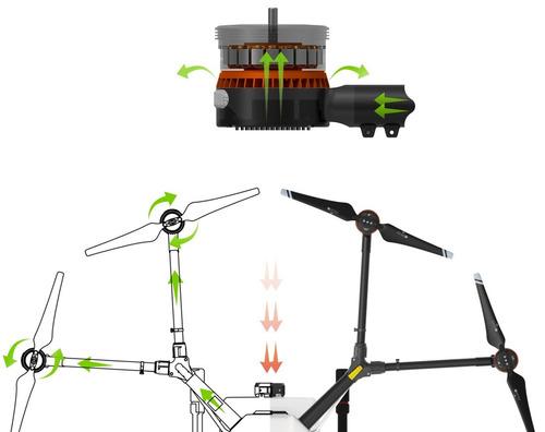 drone drone dji