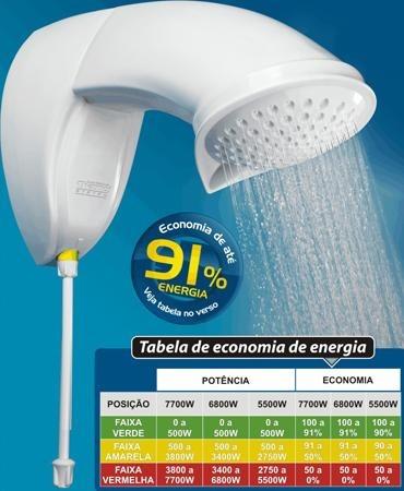 ducha eletrônica hydra