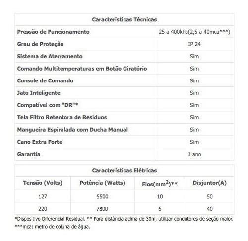 ducha evolution master 220v 7500w lorenzetti