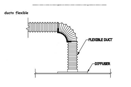 ductos flexibles de 4, 6 ,8 ,10 ,12 ,14 ,16  pulgadas