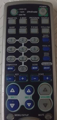 dvd gradiente controle remoto