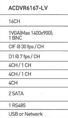 dvr 16 canales soporta hdd 6tb hdmi usb camara seguridad 3g