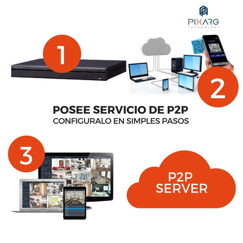 dvr 4 canales hikvision full hd lite p2p qr camaras 7204hghi app hik-connect