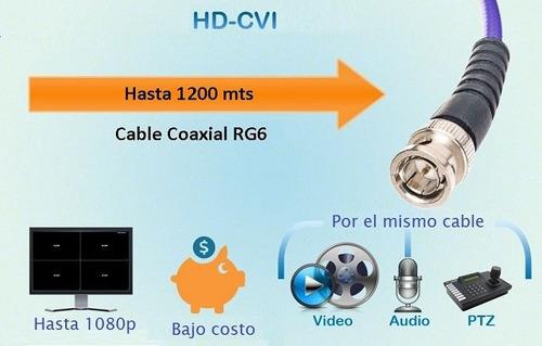 dvr dahua 16 canales 1080p fullhd 4mp lite h265+ alarmas