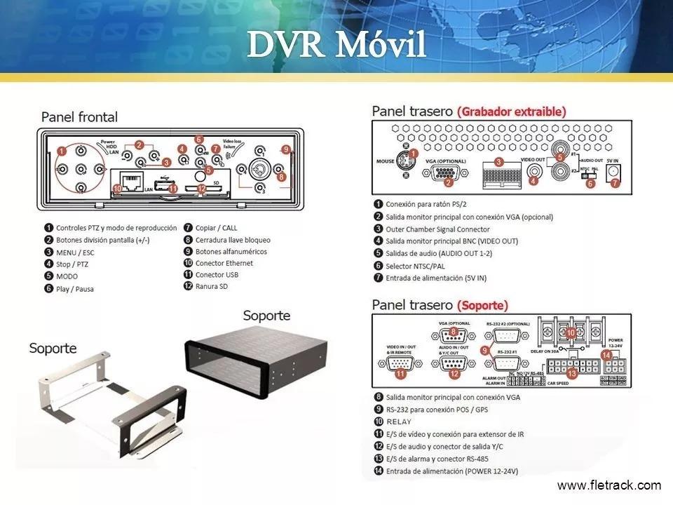 KWorld KG-SH132M DVR Drivers