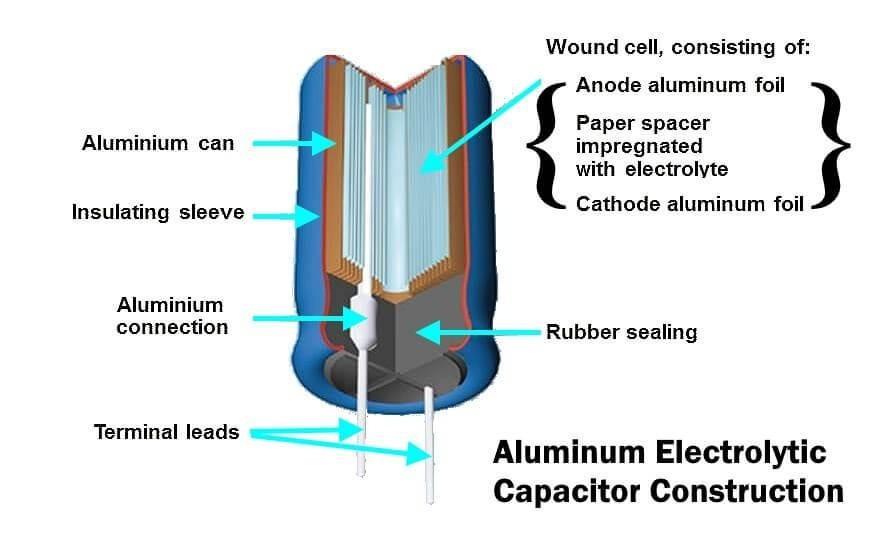 8c86d22dc485 E1000-10r, Capacitor Electrolítico 1000uf A 10v
