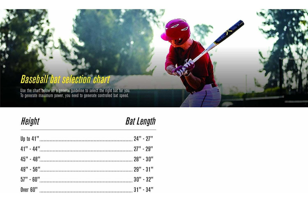 10 Easton 2018 USA Baseball 2 5//8 Beast X Youth Bat